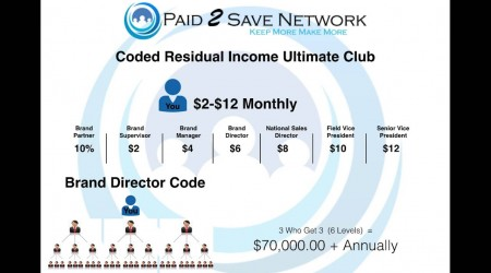 Compensation Plan Details by Todd Strand